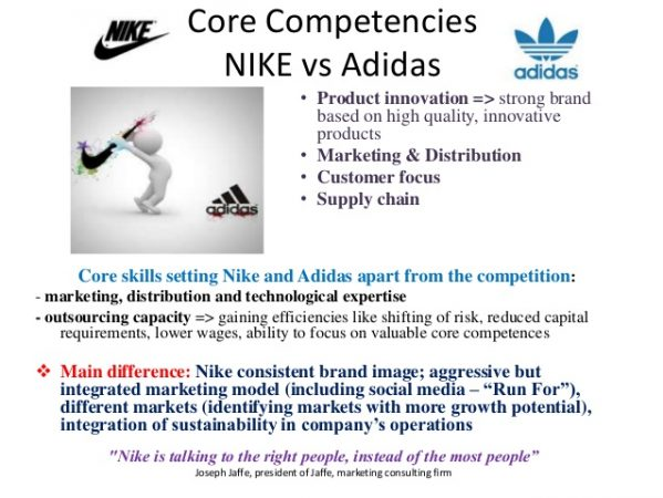 38-Nike Company is Focusing on Marketing Management